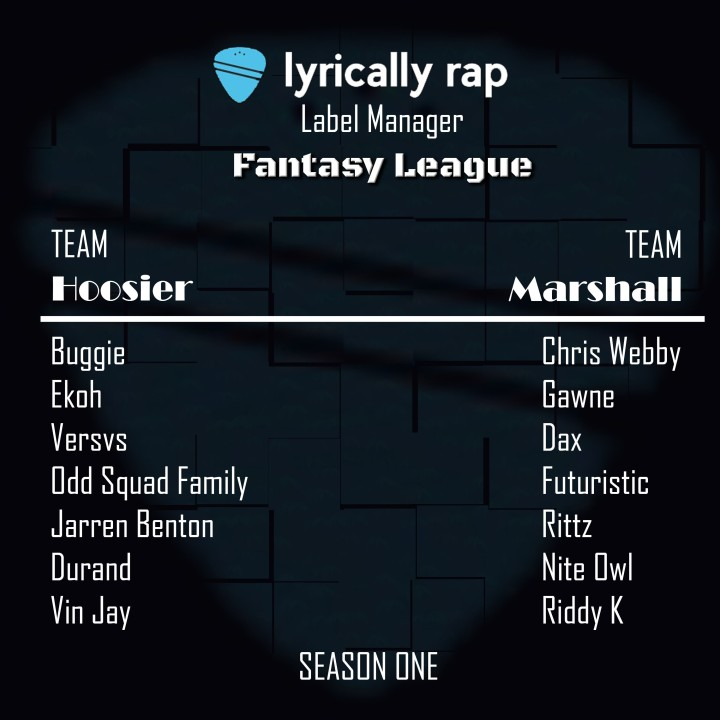 "Introducing Lyrically Rap's ""Label Manager Fantasy League"" Who will take week one?"